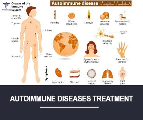 AUTOIMMUNE-DISEASE-TREATMENT-NIKOLENKO CLINIC-CYPRUS